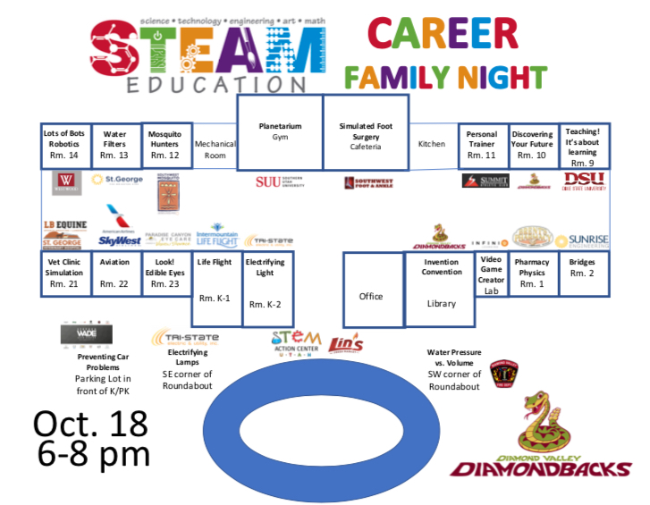 STEAM Career Family Night Site Map